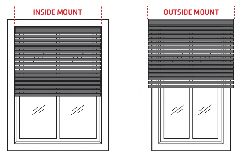 how to measure your window for venetian blinds zone interiors. Black Bedroom Furniture Sets. Home Design Ideas